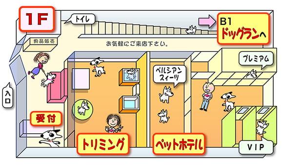 1Fイメージ図